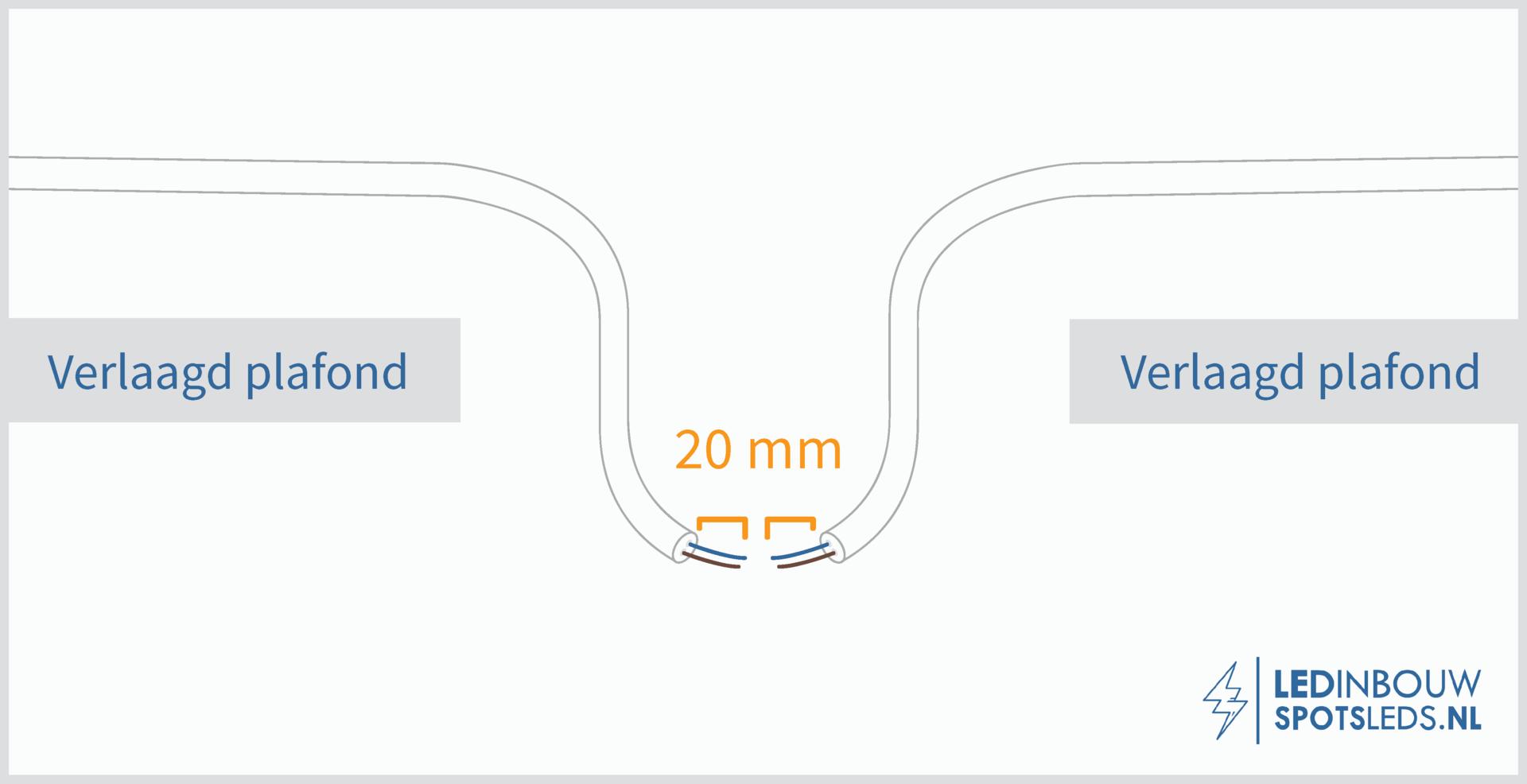 LED inbouwspots installeren - stap 2