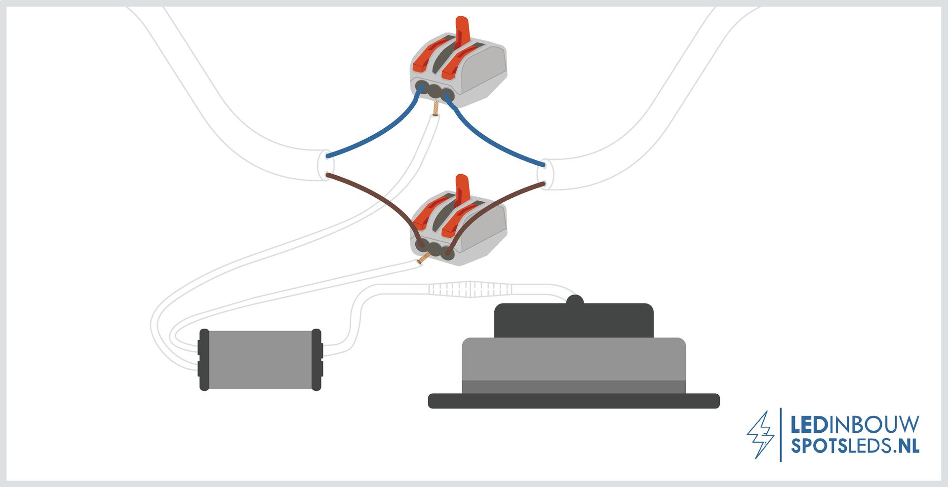 LED inbouwspots installeren - stap 6 externe trafo