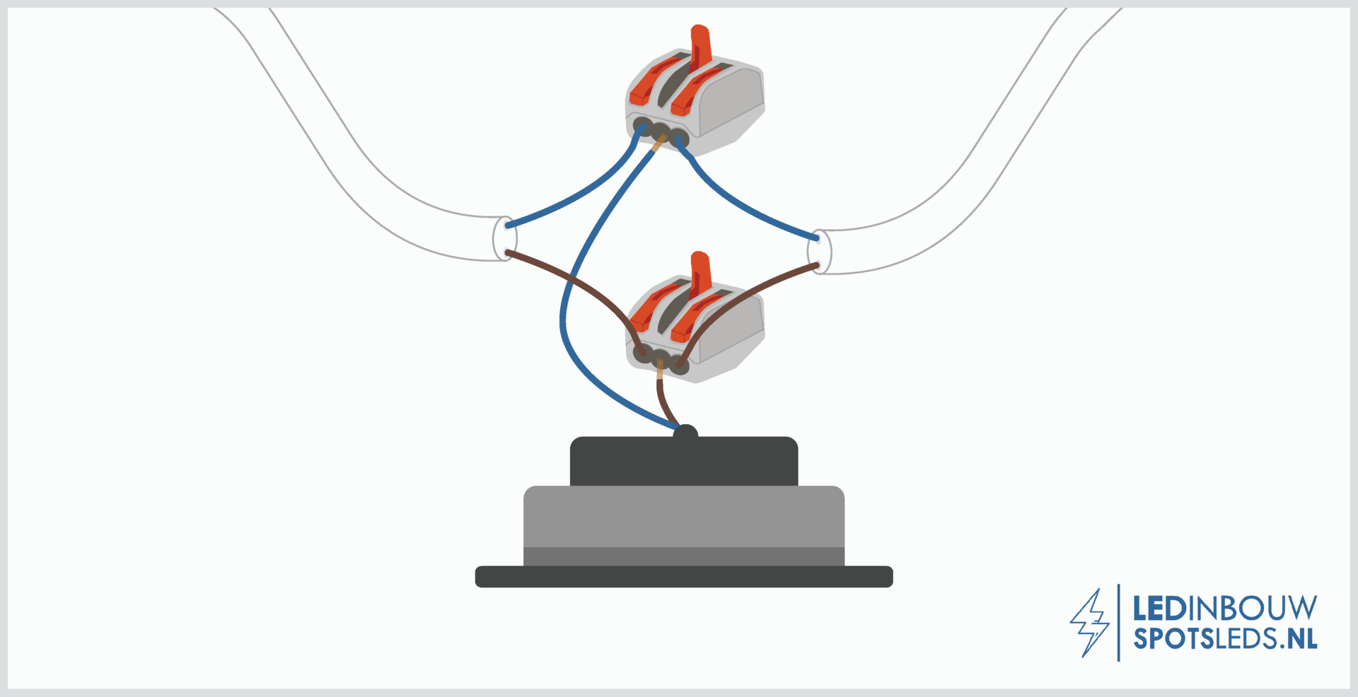 LED inbouwspots installeren - stap 6 ingebouwde trafo