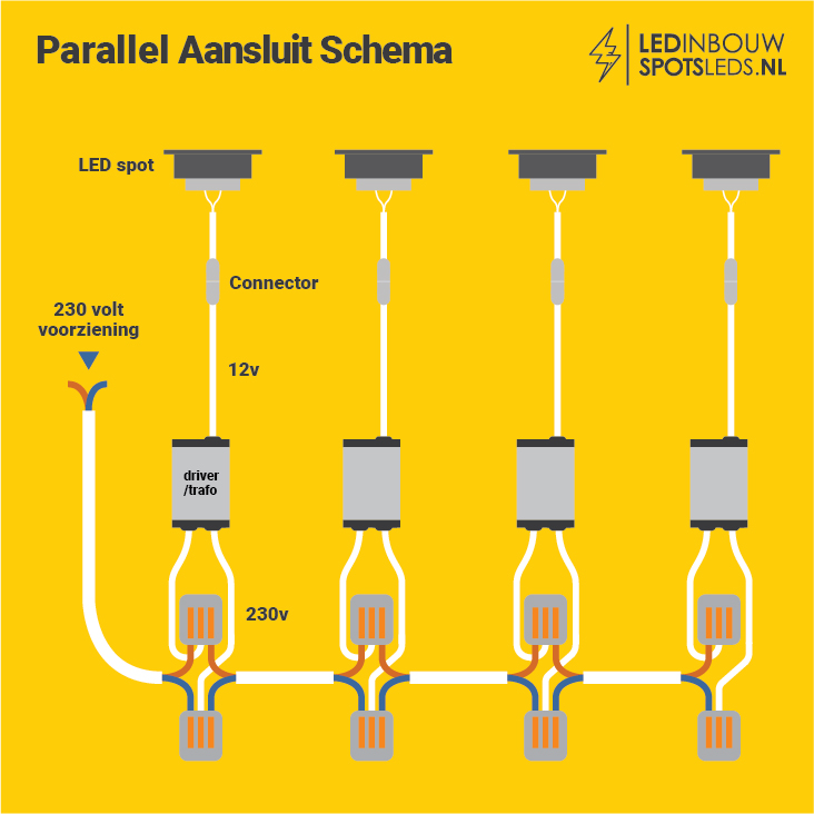 Parallel aansluit schema met trafo